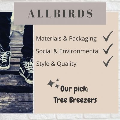 Allbirds graph