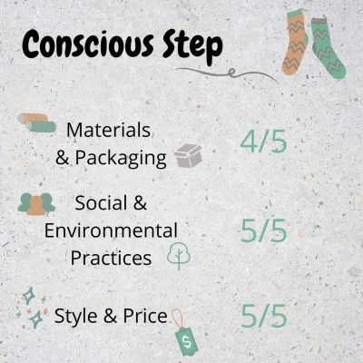 Conscious Step Eco Friendly Socks
