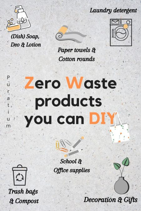 DIY zero waste swaps graphs
