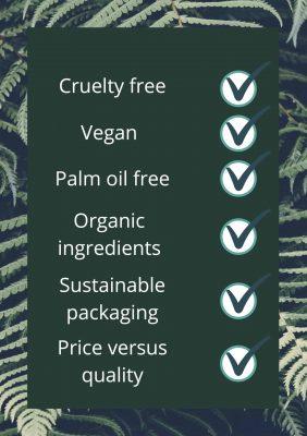 EcoRoots List for shampoo