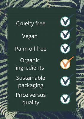 Ethique - List for shampoo