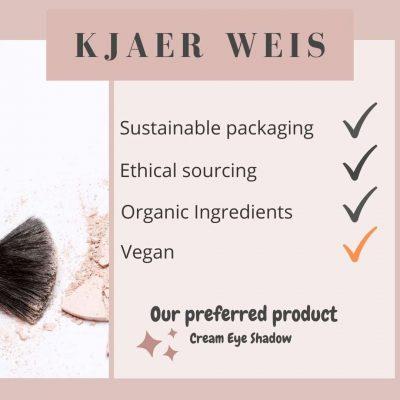Kjaer Weis - ZW makeup facts