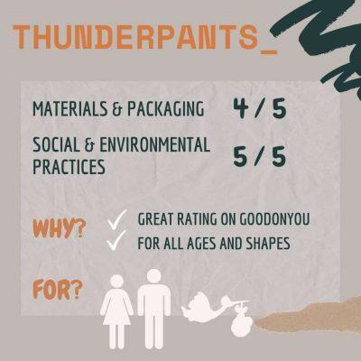 Thunderpants Canva