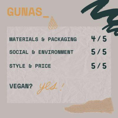 eco friendly purses brands: Gunas NY Canva