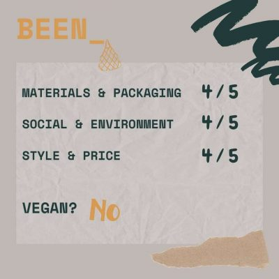 eco friendly purses been