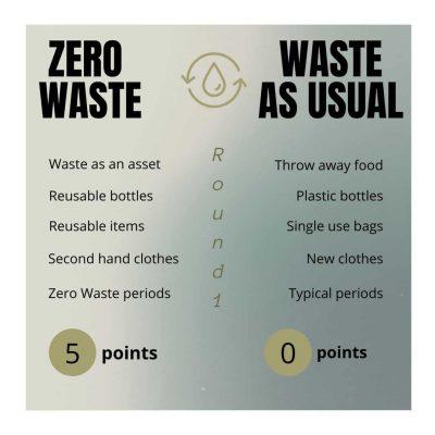 Zero Waste VS Waste Comparison Chart